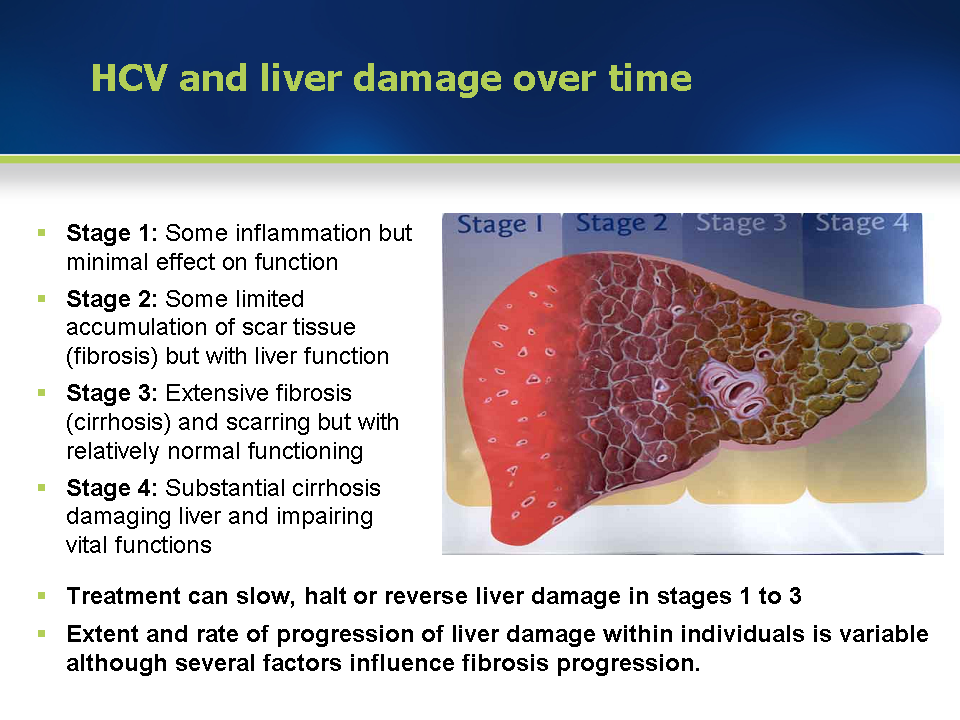 How to heal scarred tissue in patients caused by cirrhosis!