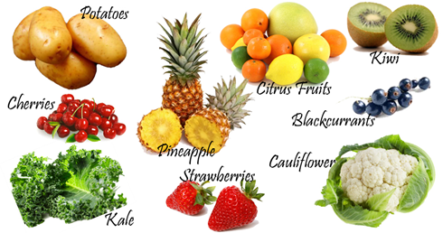 Vitamin C Foods: You Cannot Afford to miss Them!